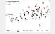 Inspirationen Twitter Websites - Verwendung der Twitter-API im Webdesign