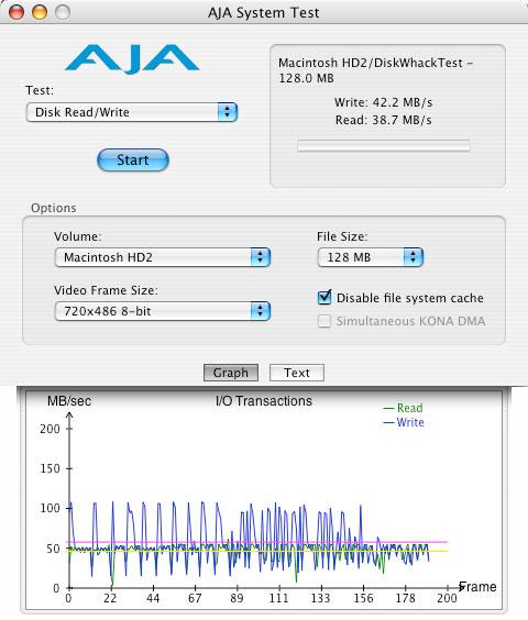 Festplatten SSD / HDD Speedtest die Geschwindigkeitsüberprüfung für MAC OSX